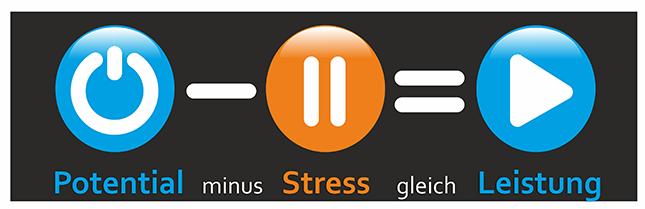 Stresskompetenz